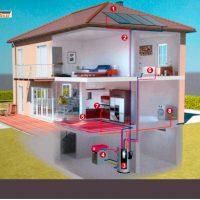 Los beneficios de la aerotermia en tu hogar