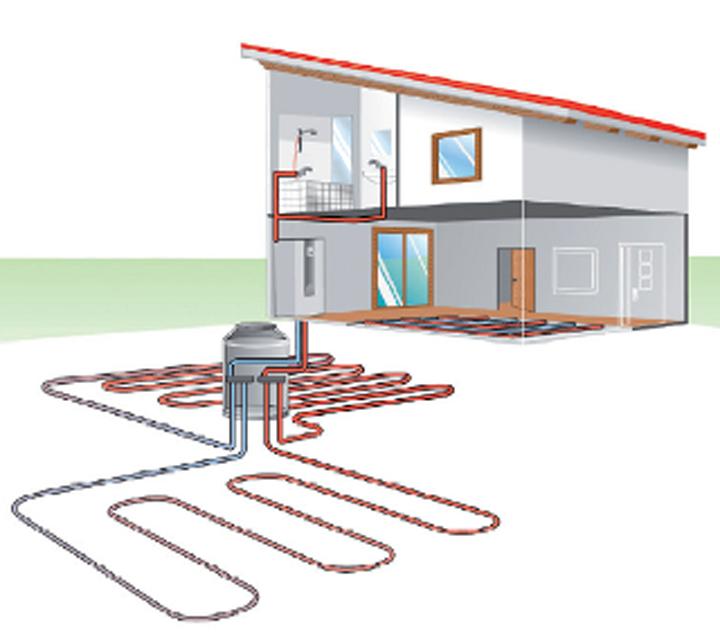 Bombas de calor Es un sistema de calor eficiente, es compatible con otros climatiadores de ambientes