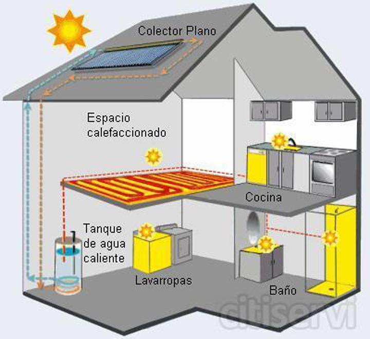 Es importante ahorrar en el uso del gas y reducir los gastos de calefacción